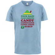 Christmas Food Groups T Shirt