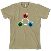 Fire Earth Water Poke T Shirt