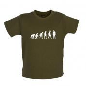 Evolution Of Man Plumber Baby T Shirt